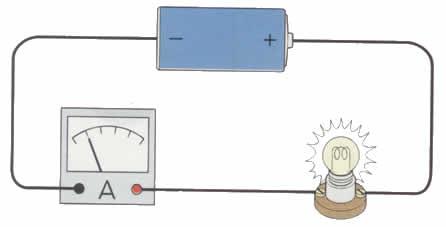 كيف تعمل الكهرباء A1