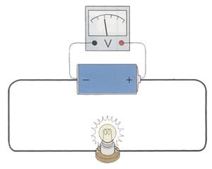 كيف تعمل الكهرباء A2