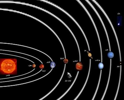 تعريف حقيقى للارض والمجموعة الشمسيه