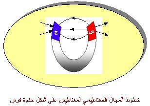 دروس مجال الظواهر الكهربائية  4_2